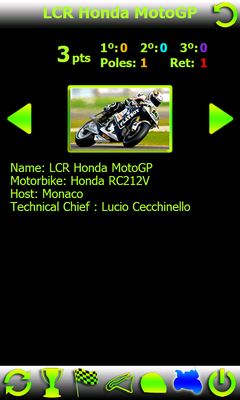 MotoGP Pocket 2010 v1.20 freeware for Windows Mobile Phone.